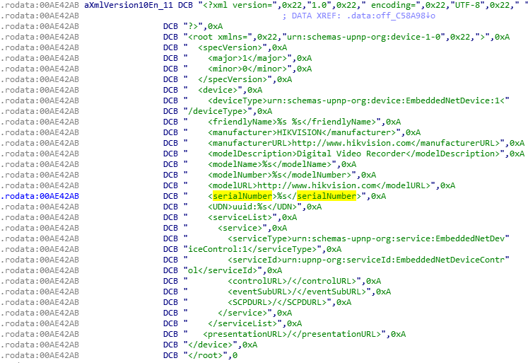 Some XML response template